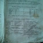 A collection of useful memorandums.