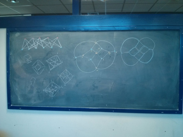 Working-out on Michael's blackboard. (We later added lots and lots of algebra)