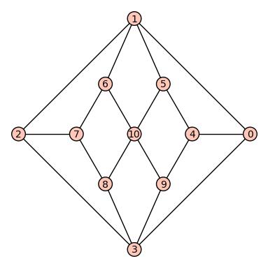 herschel graph