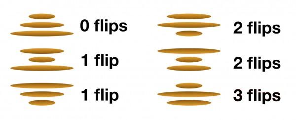 Pancake stacks.001