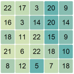 I've made my own numbers-in-a-grid game
