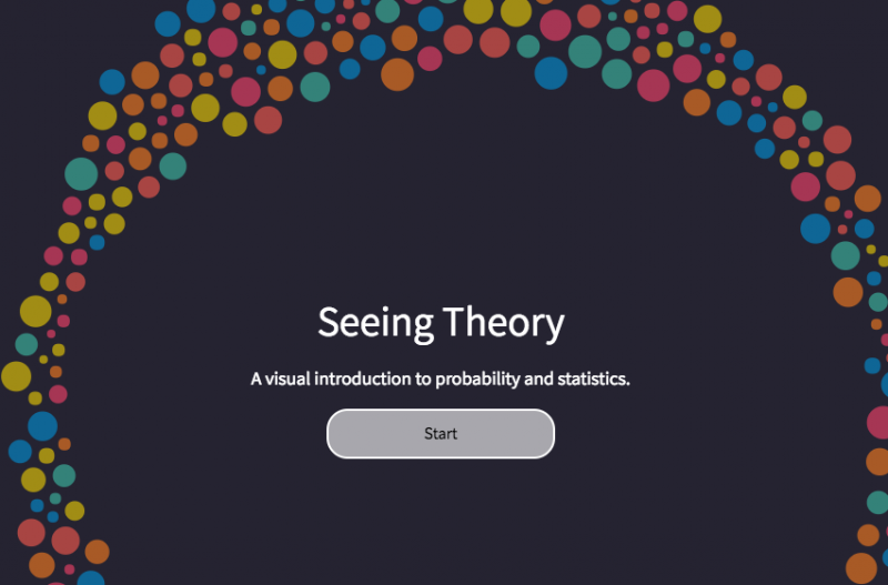 Screenshot of the front page of the Seeing Theory website