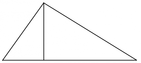 A right-angled triangle with a line drawn from the right angle perpendicular to the hypotenuse. Fact: the two smaller triangles are congruent to the big one.