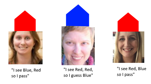 "Zoe: ""I see Blue Red, so I pass""; Evelyn: ""I see Red, Red, so I guess Blue""; Jo: ""I see Red, Blue so I pass"""