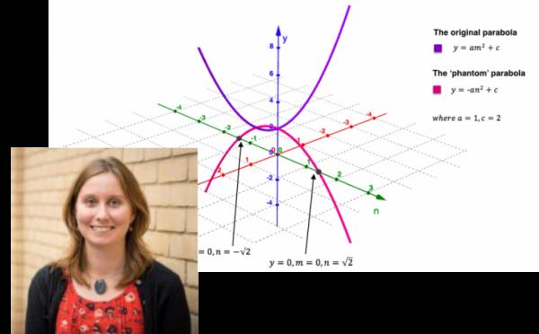 Zoe Griffiths and a phantom parabola
