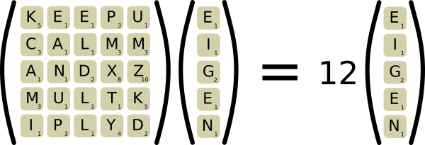 "The matrix from before, multiplied by the vector ""EIGEN"", equals 12 times the vector ""EIGEN"""
