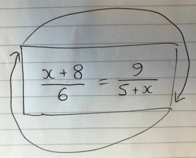 (x+8)/6=9/(5+x) or, flipped, (x+5)/6=9/(8+x)