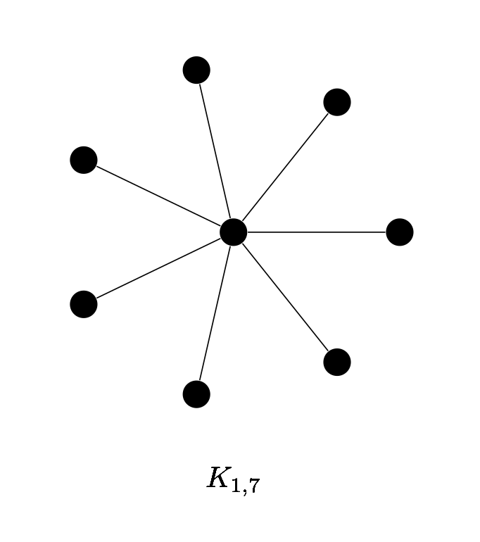 LaTeX/TikZ to draw a star graph $K_{1,n}$ | The Aperiodical