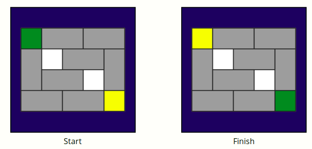 Start and finished states of a Transposition puzzle