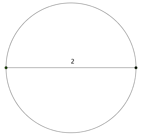 A circle with two dots, and a line labelled 2