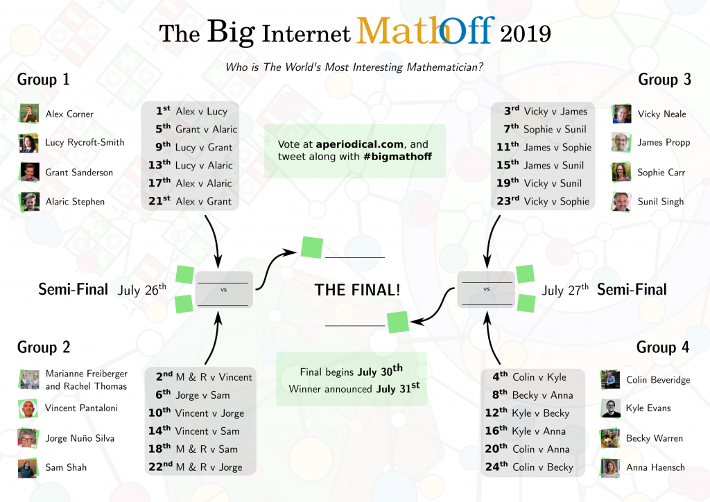 Big Internet Math-Off 2019 wall chart