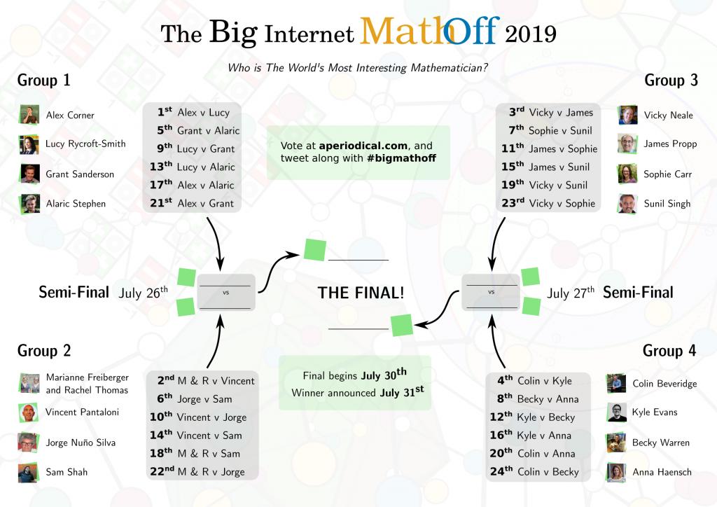Big Internet Math-Off 2019 wall chart