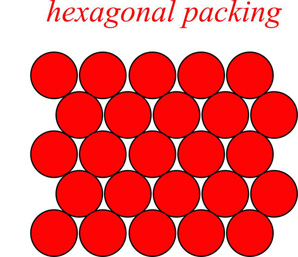 Disks arranged in a hexagonal pattern