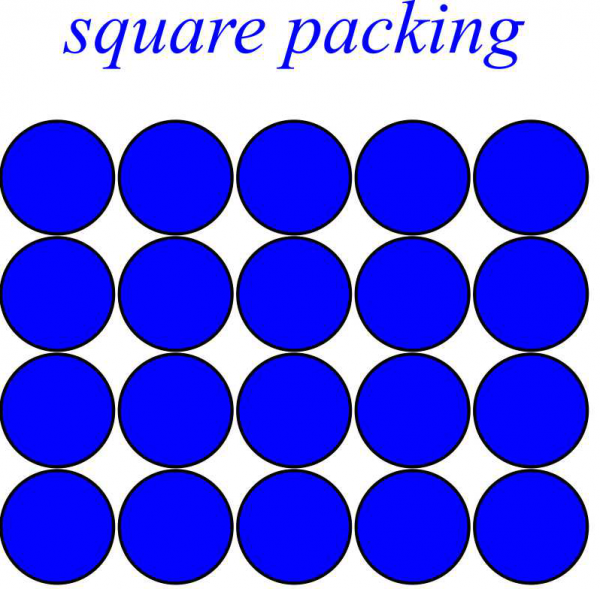 Disks arranged in a square pattern. The arrangement takes more vertical space than the hexagonal pattern, for the same number of disks
