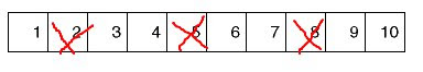 A number line showing the numbers 1 to 10, with the numbers 2, 5 and 8 crossed out.