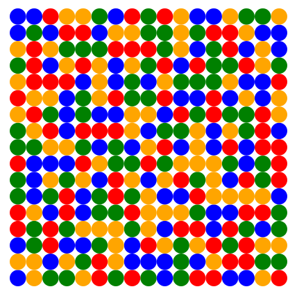 Grid of coloured dots
