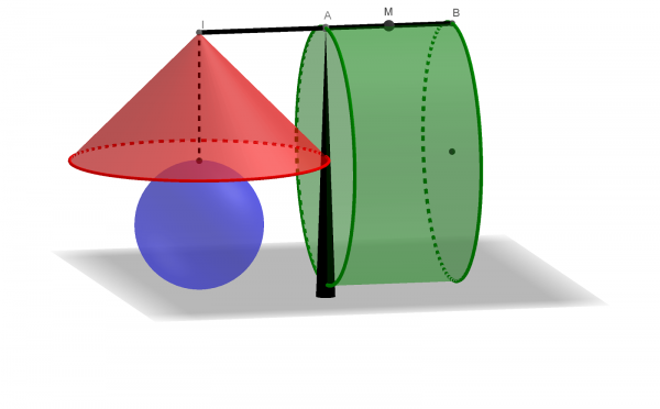 A cone and sphere hanging from one end, I, of a rod, and a cylinder hanging from the midpoint, M,  of the other half. labelled A B.