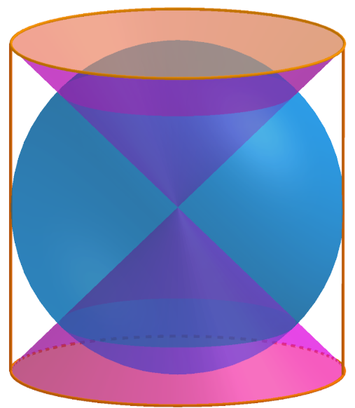 Two cones and a sphere superimposed on a cylinder
