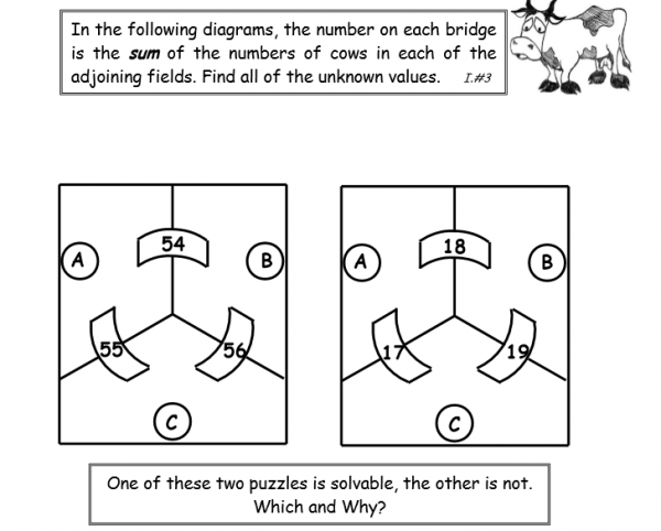 "Two diagrams. Underneath: ""One of these two puzzles is solvable, the other is not. Which and why?"""