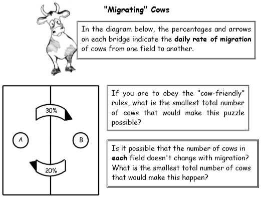 """Migrating"" Cows. In the diagram below, the percentages and arrows on each bridge indicate the daily rate of migration of cows from one field to another. (30% one way, 20% the other). If you are to obey the ""cow-friendly"" rules, what is the smallest total number of cows that would make this puzzle possible? Is it possible that the number of cows in each field doesn't change with migration? What is the smallest total number of cows that would make this happen?"