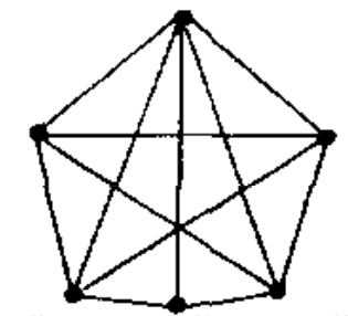 A hexagon which looks like a regular pentagon whose bottom has bowed out a bit.