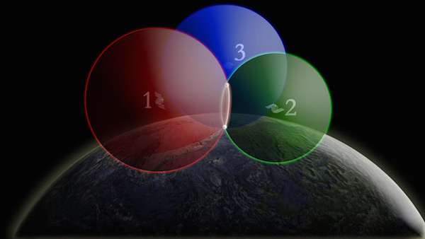 Three spheres centred on satellites orbiting the earth, intersecting at a single point on the surface