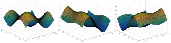 Three 3d function plots