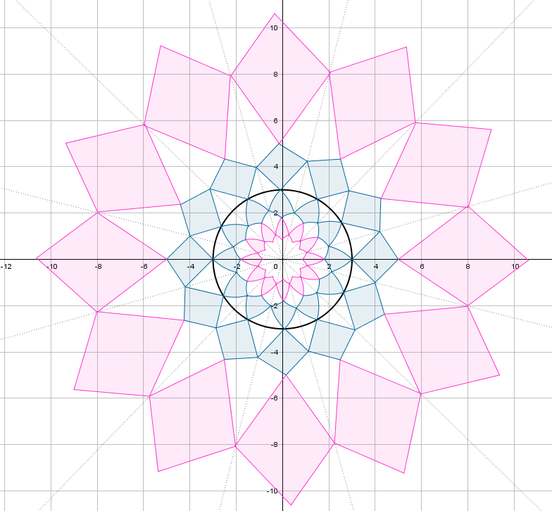 Flower design using Reflect Object in Circle tool in Geogebra