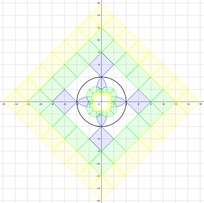 Tessellated squares design using Reflect Object in Circle tool in Geogebra