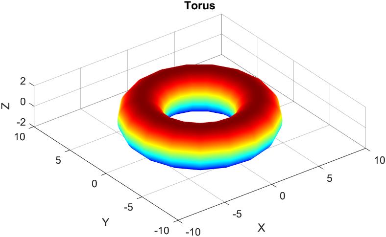 Figure 1: A Torus