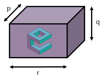 A cuboid with sides p, q and r