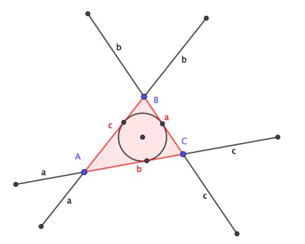 Conway's Circle setup