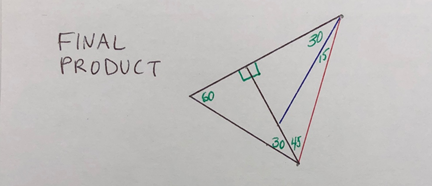 Final product. A triangle with angles labelled 60°, 30°+15° and 30°+45°.