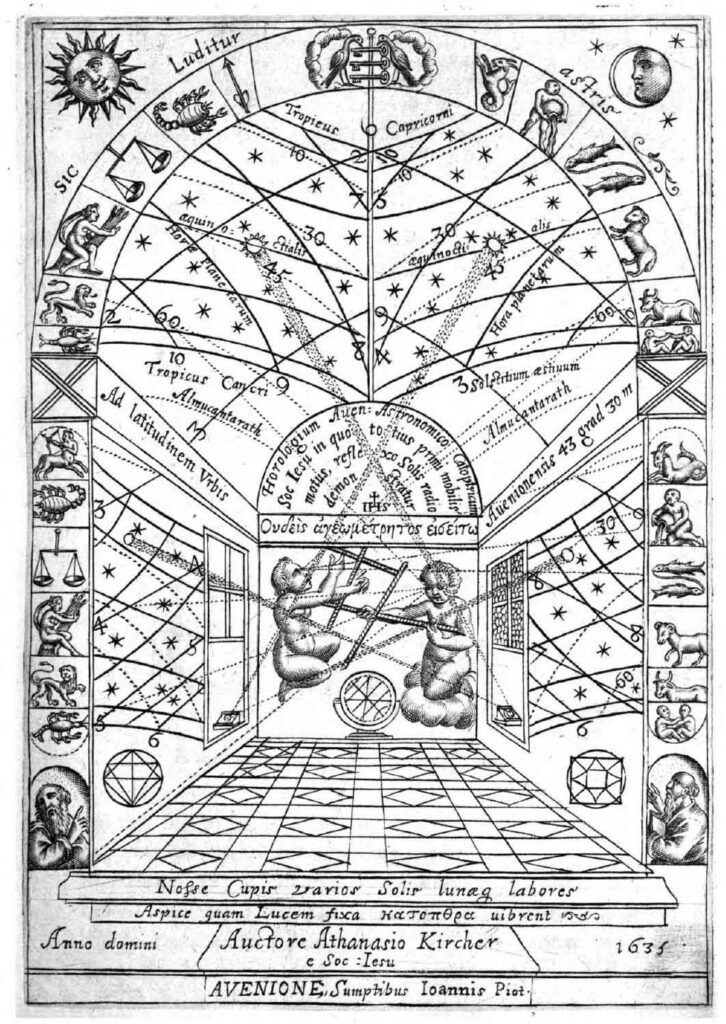 Gnomon by Athanasius Kircher. Astrological symbols are arranged around an arch, with grid lines emerging from each. Some cherubs who look like they know what they're doing are in the middle with measuring sticks and a globe.