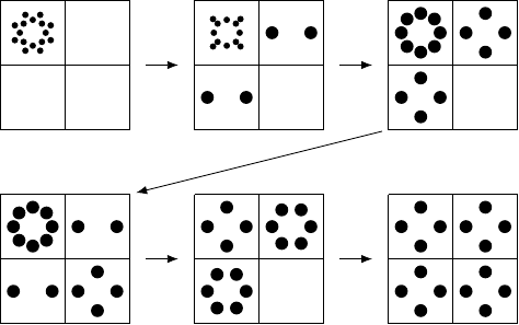 The progression of a sandpile on a 2x2 grid, starting with 16 grains in one cell.