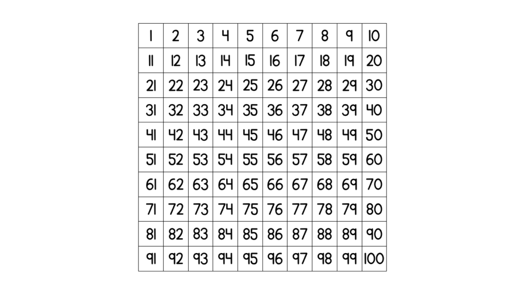 Grid of numbers 1 to 100