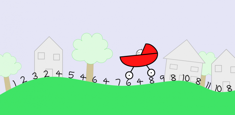 A baby in a pram rolling over a sequence of numbers
